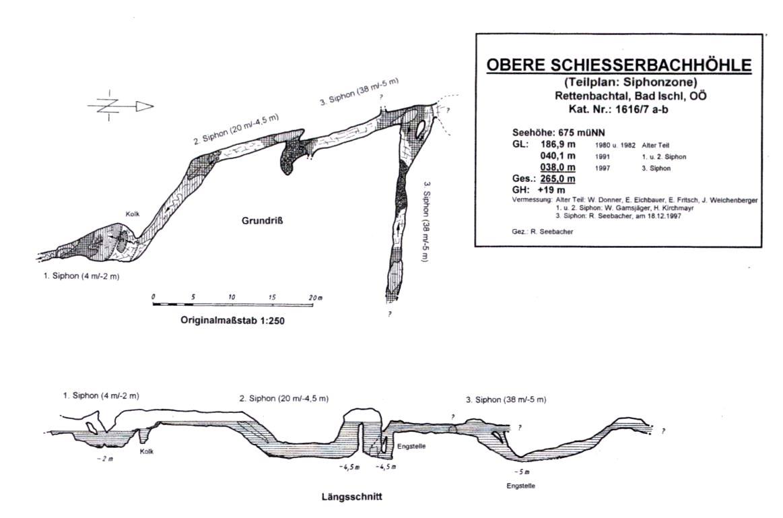 Plan Schiesserbachhöhle